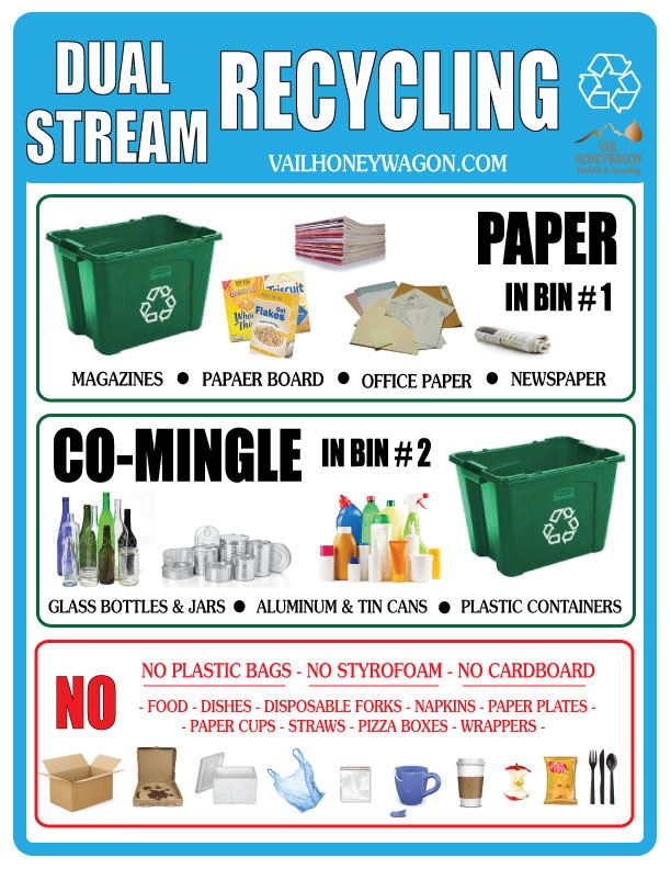 20200115T-Recycling Awareness
