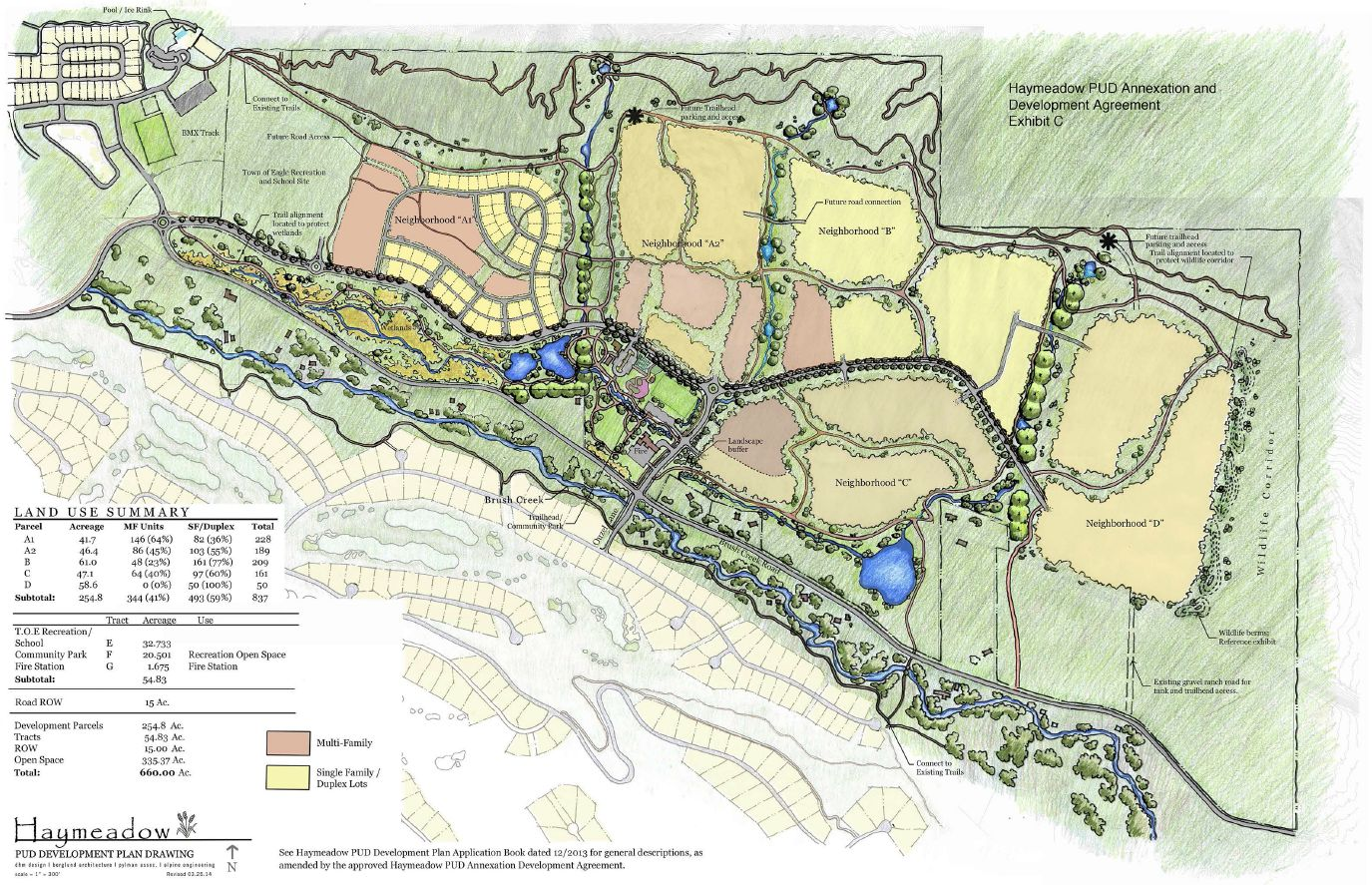 Haymeadow PUD Development Plan Drawing.jpg